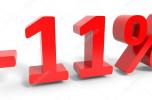 Скидка 11% на популярные защиты радиатора стандарт !